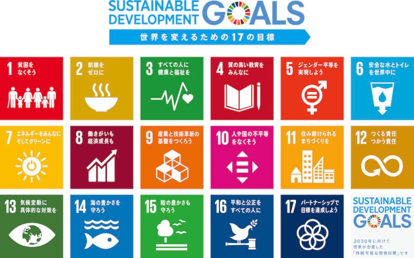 SDGs(持続可能な開発目標)イメージ